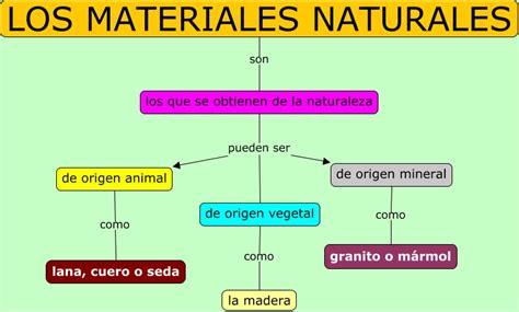 imagenes materiales naturales los materiales naturales