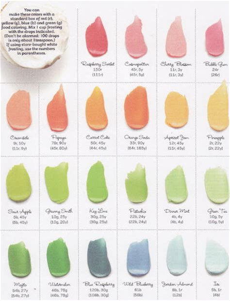how to make different colors with food coloring make gorgeous icing hues with your everyday box of food
