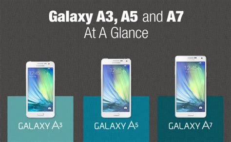 Hp Samsung Galaxy A3 Dan E5 harga samsung galaxy a series spesifikasi review terbaru april 2018