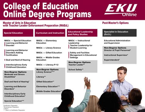 online degree programs study in the usa international education degree online