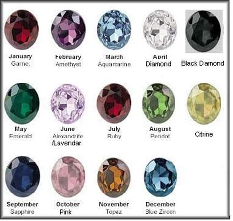 gemstone colors jewels co