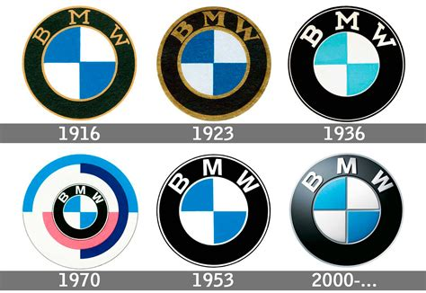 Bmw Motorrad Meaning by Bmw Logo Motorcycle Brands Logo Specs History