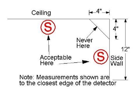 smoke detectors in bedrooms code smoke detectors in bedrooms code centerfordemocracy org
