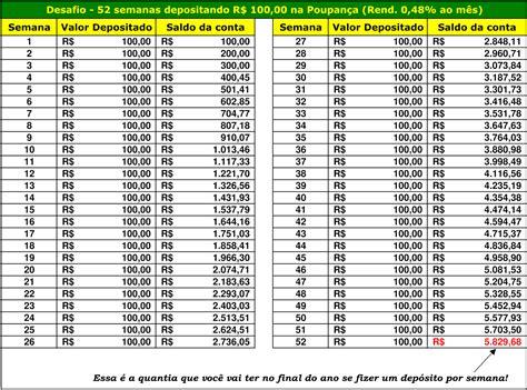 Calendario 52 Semanas Calculadora Desafio 52 Semanas Depositando R 100