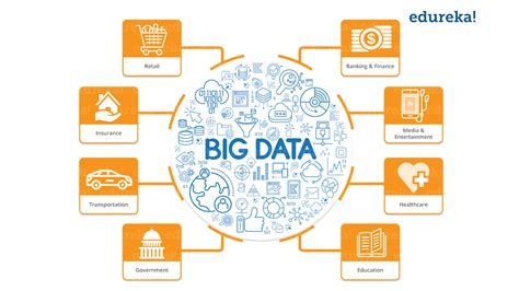 bid data hadoop career big data hadoop career paths future of