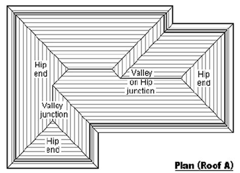 roof pattern drawing roofing plan view drawings endo truss