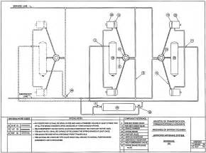 Air Brake System Diagram Trailers Motor Vehicle Act Regulations