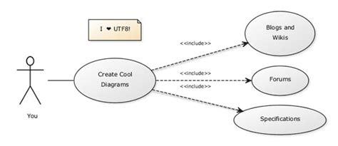 easy uml diagram tool simple uml diagrams for powerpoint