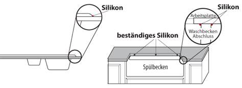 arbeitsplatten verbinden schablone k 252 chenarbeitsplatte verbinden kreatives haus design