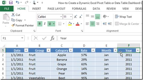 excel dashboard templates how to create a dynamic excel
