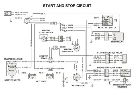 caterpillar starter relay wiring diagram cat 3116 fuel