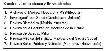 revista del centro de investigacin redalycorg an 225 lisis de las revistas m 233 dicas mexicanas
