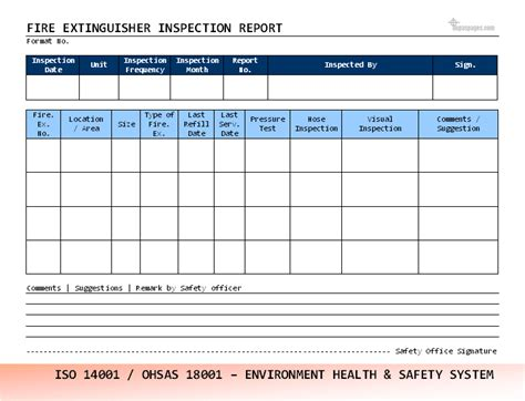 Fire Extinguisher Inspection Report Monthly Extinguisher Inspection Form Template
