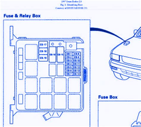 isuzu rodeo 1999 engine fuse box block circuit breaker