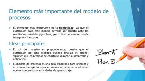 Modelo Curricular Por Procesos Modelos De Dise 241 O Curricular