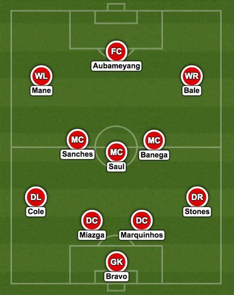 man utd transfer man united transfer window xi a team of stars linked with