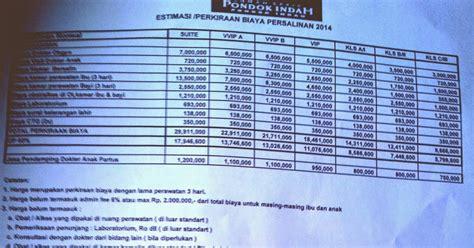 the noteblog perkiraan biaya melahirkan 5 rumah sakit di