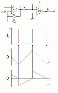 kapasitor jenuh adalah oscilator gelombang segitiga