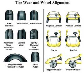 Car Alignment Discount Tires Cars For Keeps Aaa Automotive Advantage Company Auto