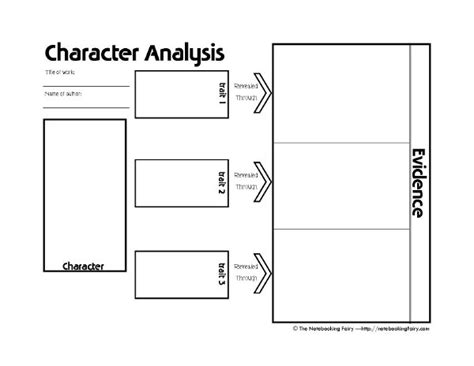 character sketch template character analysis graphic organizer and notebooking page