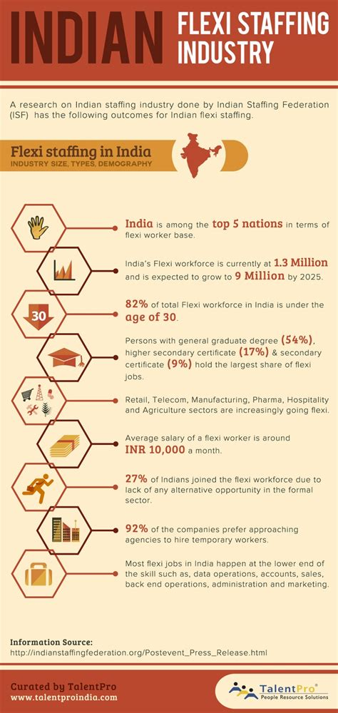visual communication design india 237 best images about india infographic on pinterest