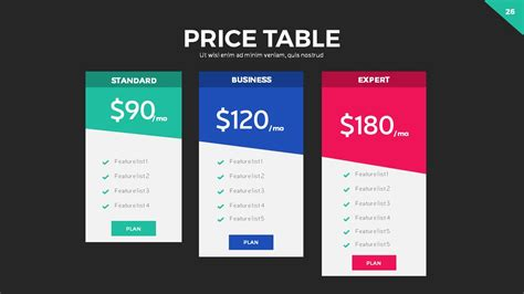26 best saas tables images on pinterest pricing table interface price table powerpoint template by rrgraph graphicriver