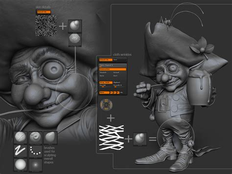 zbrush tutorials characters made easy cheers