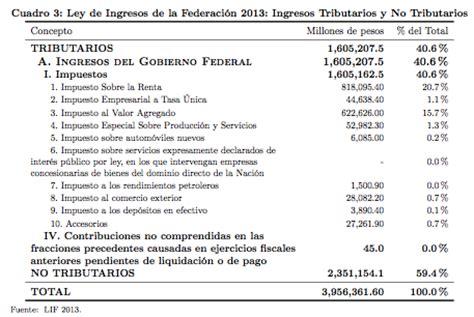 cual es el porcentaje de isr en mexico 2016 cual es el porcentaje de isr en mexico 2016 porcentaje del