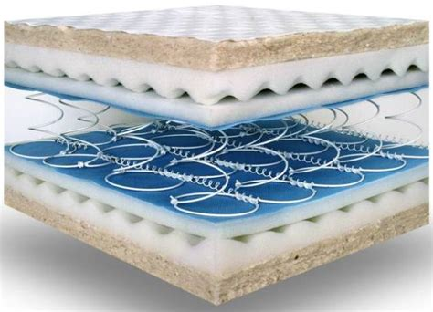 support and comfort in a mattress by city discount mattress
