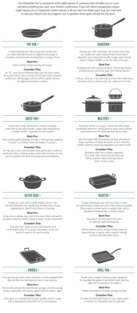 cookware types guide  cookware cookware  williams sonoma cooking gadgets kitchen