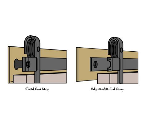 The Real Guide To Diy Barn Door Hardware Installation Barn Door Hardware Installation