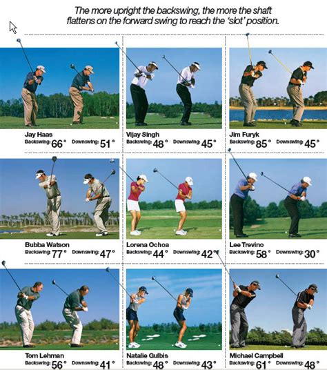 jim mclean slot swing downswing