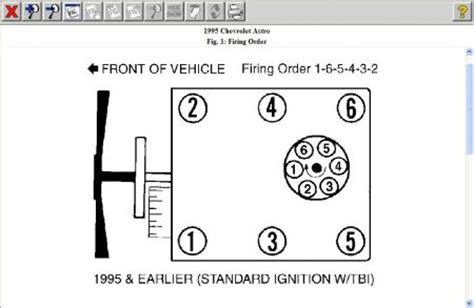 spark wiring diagram chevy 4 3 v6 wiring diagram