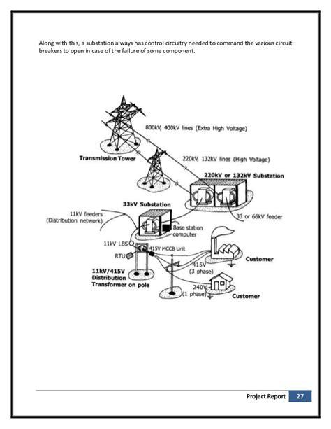malibu transformer wiring diagram for a malibu just