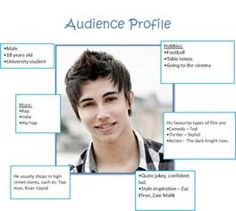 audience profile template as 04 audience profile