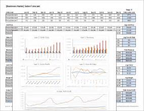 financial forecasting template sales forecast template for excel