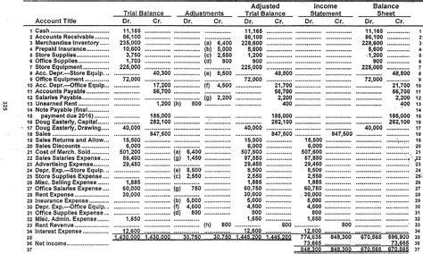 adjusted trial balance worksheet template hobieanthony sheet