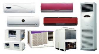 home ac buying guide for air conditioners in nigeria things to