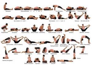 My yoga journey beginner in ashtanga designclaud