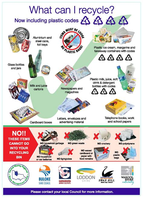 what can i be recyclable products materials buloke shire council