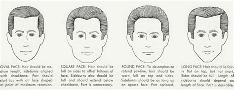 types of hair lines mustache styles