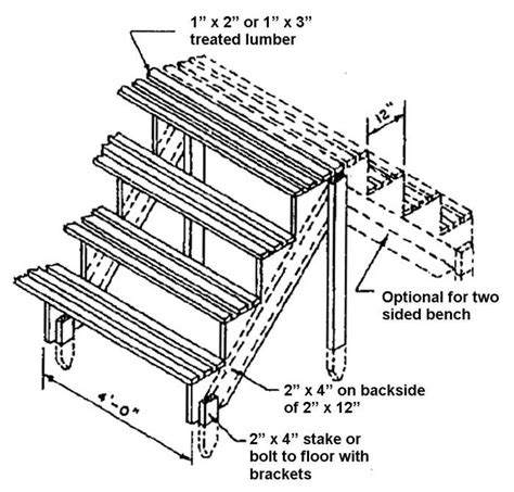 woodwork wood step plans  plans