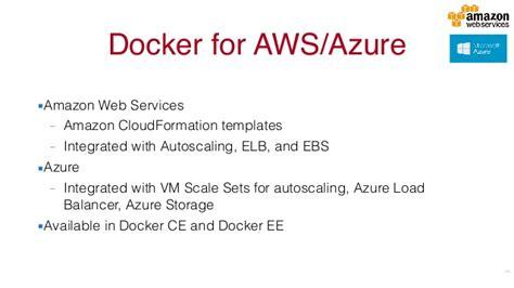 Docker For Java Developers Fabiane Nardon And Arun Gupta Elb Cloudformation Template