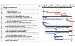Critical Path Cpm Schedule Template