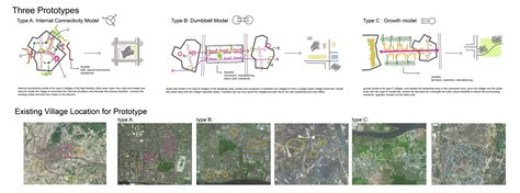 design strategies for retrofitting guangzhou s