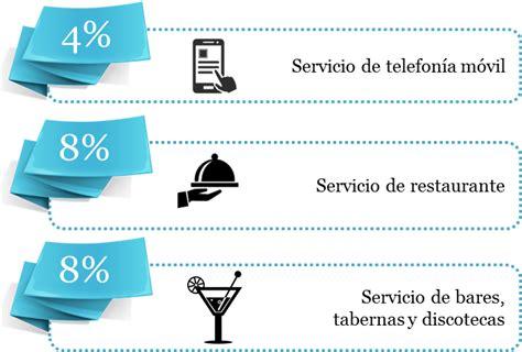 tarifa impuesto vehiculo en colombia para 2016 tarifas del impuesto nacional al consumo inc