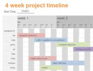 Project Plan And Timeline Template by Project Timeline With Milestones Office Templates