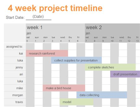 chronogram template timelines office