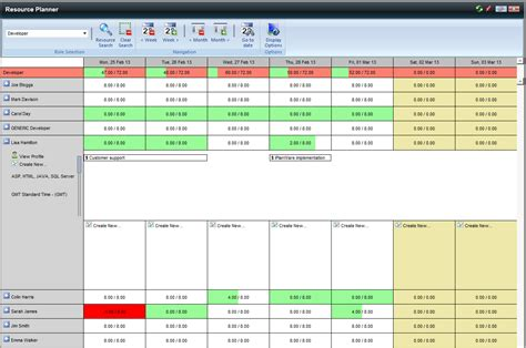 Crop Planning Spreadsheet by Iplanware Ppm Pricing Features Reviews Comparison Of
