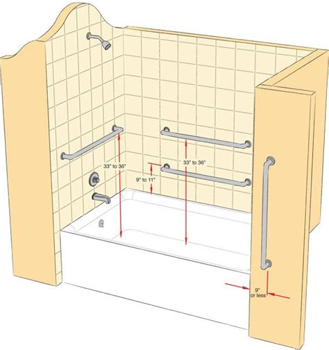 handicap bathrooms designs onyoustore com best 25 grab bar installation ideas on pinterest shower